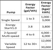 New rules change our pump language