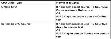 CPO Class Structure  Course ….