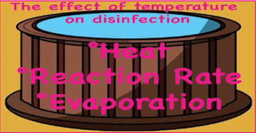 Hot tub temp & disinfection by-products