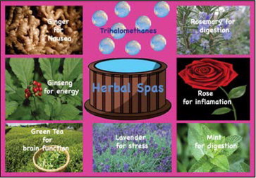 Herbal spas & disinfection by-products