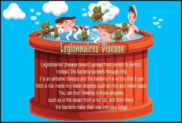Legionnaires' outbreak traced to NJ hot tub